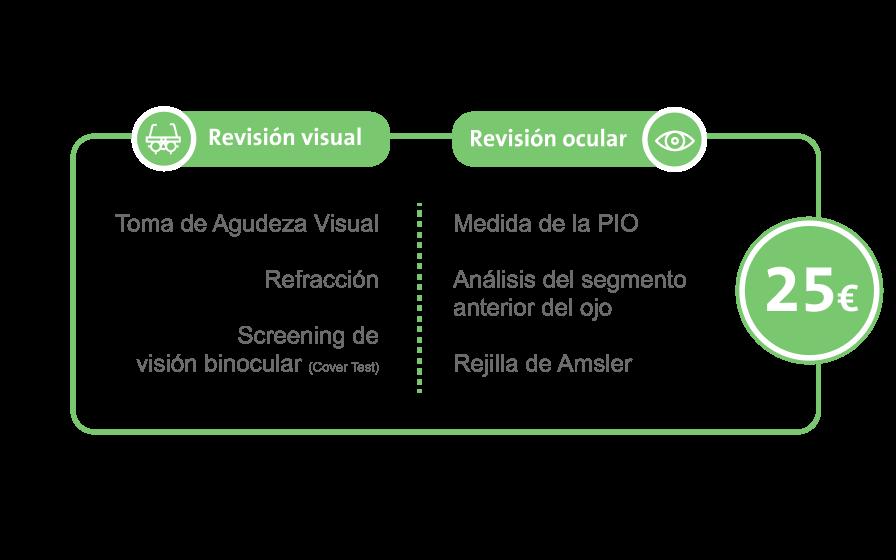 Revisión visual y ocular por 25€